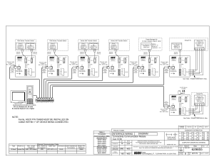 Interface wiring diagram, Connectivity munication