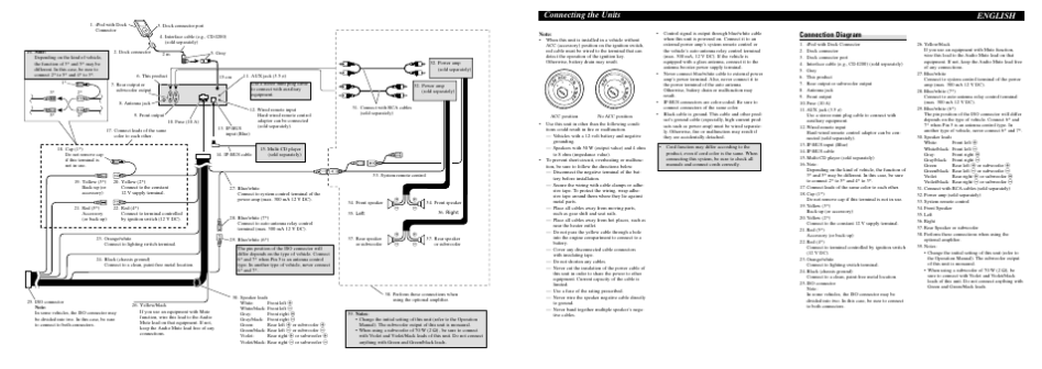 pioneer deh p4700mp wiring diagram pioneer image wiring diagram pioneer deh p4800mp wiring diagram blog on pioneer deh p4700mp wiring diagram