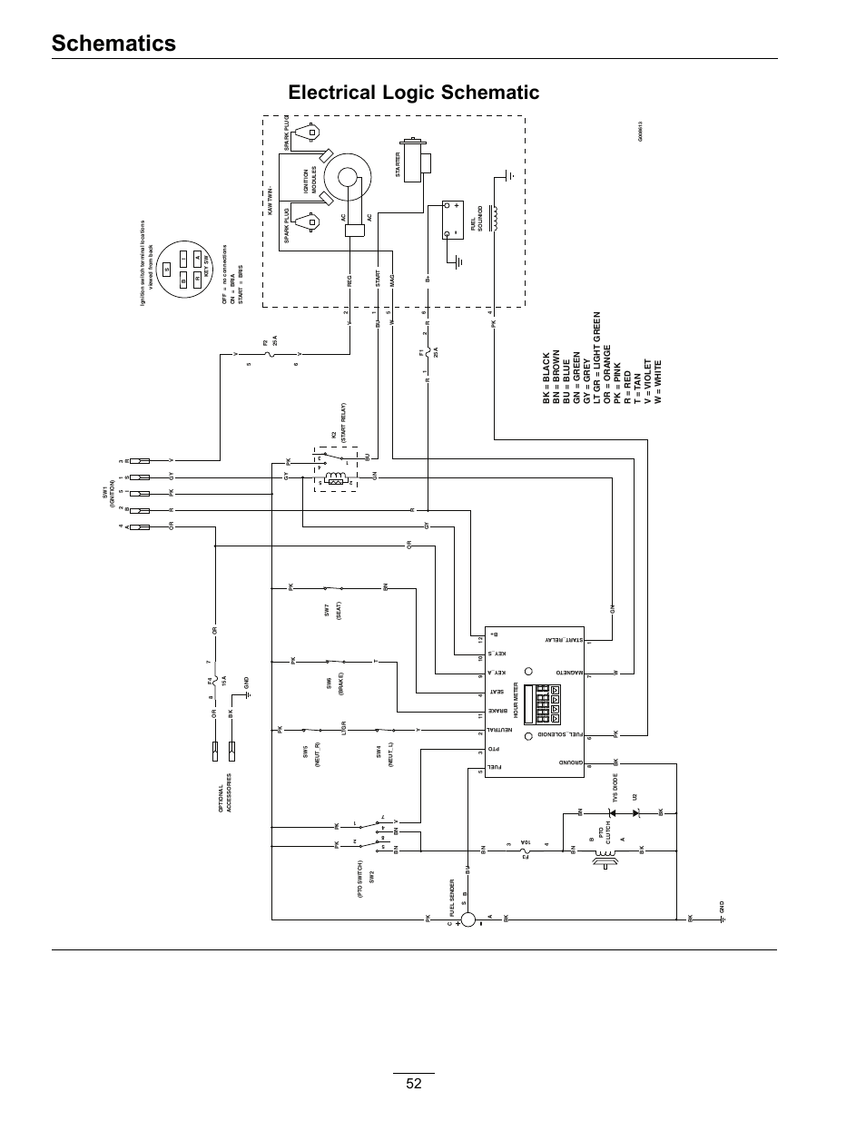 Wiring diagram exmark lazer z exmark lazer z wiring diagram