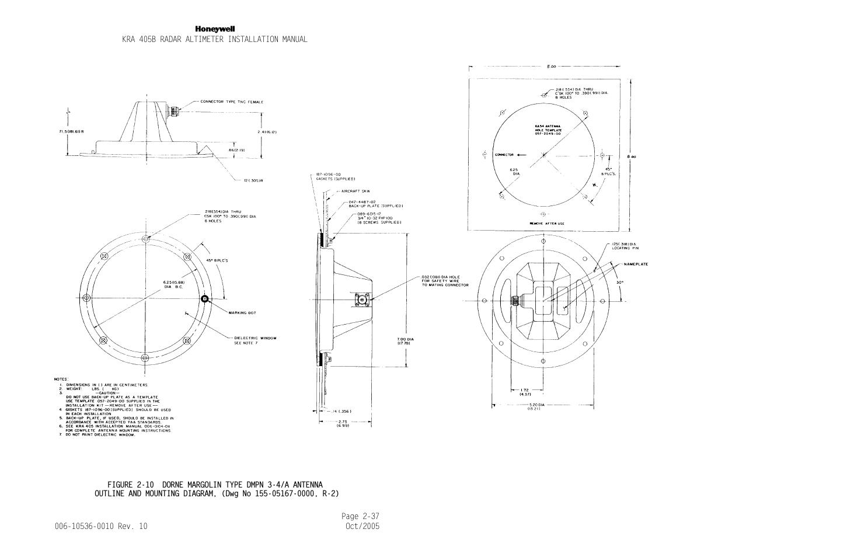 Figure 2 10 Dorne Margolin Type Dmpn 3 4 A Antenna 37