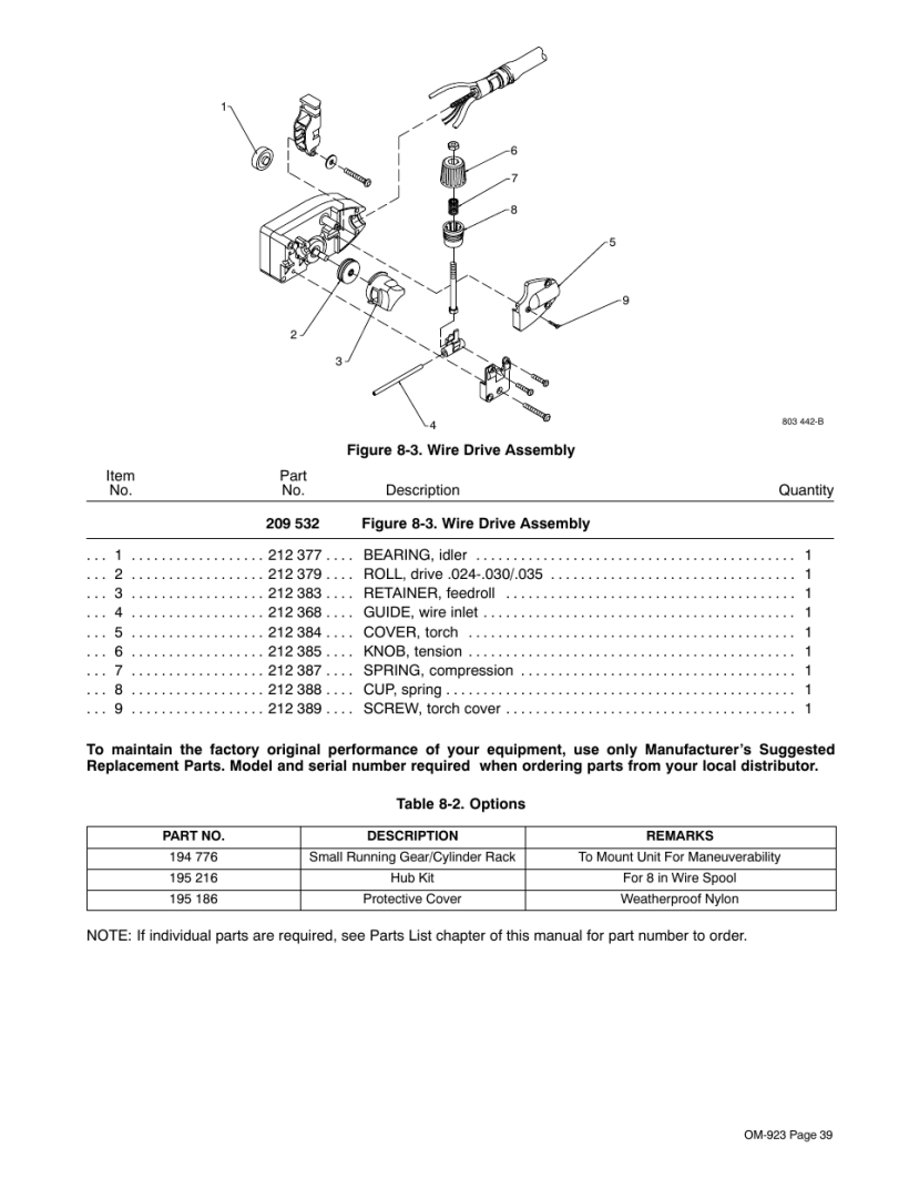 Hobart Wire Diagrams - Wiring Diagrams List