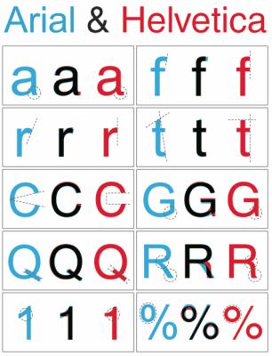 Diferencias entre Arial y Helvetica