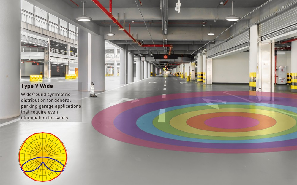 lsi low bay led luminaire excels in