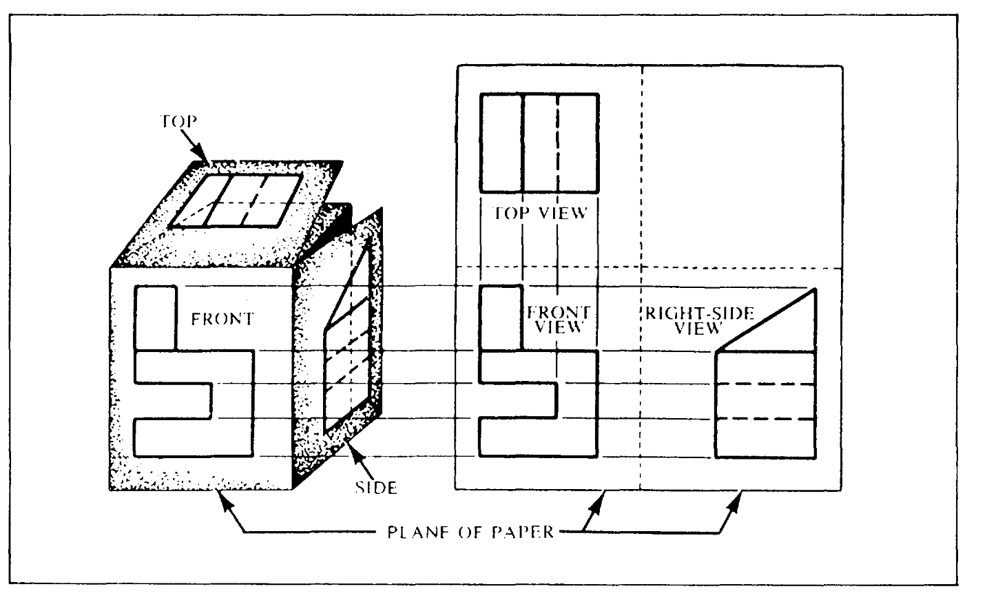 First And Third Angle Projection Manufacturinget