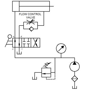 Flow Control Valve (Meterout) Circuit – ManufacturingET