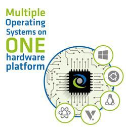 Real Time Systems - ALL APPLICATIONS ON ONE HARDWARE PLATFORM