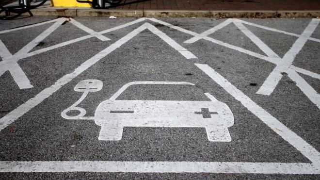 Electric Car Charge Point Road Marking