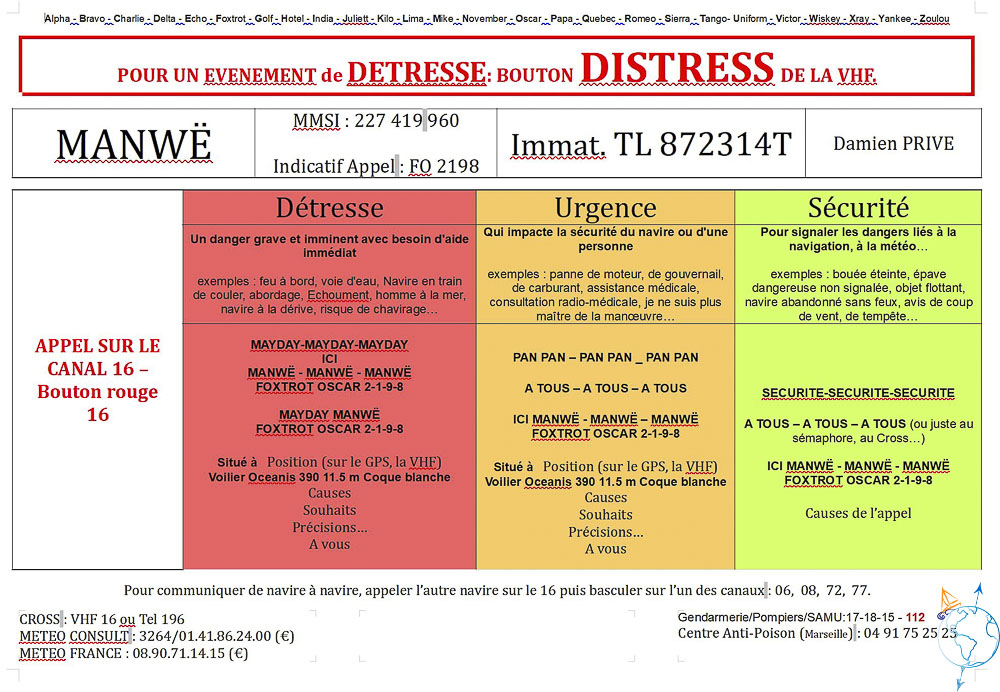 Procédure d'appel VHF, feuille d'urgence.