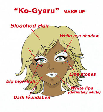 Image result for Kogal