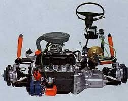 Motor de carro - Motor transversal