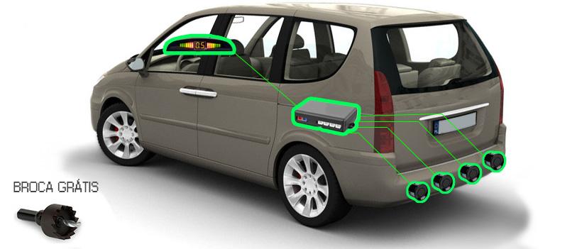 Diagrama do sensor de estacionamento (imagem www.tuningparts.com.br)