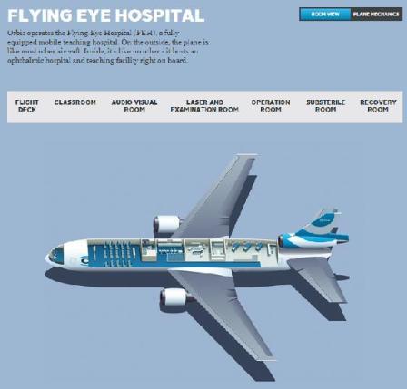 maovember orbis flying eye hospital