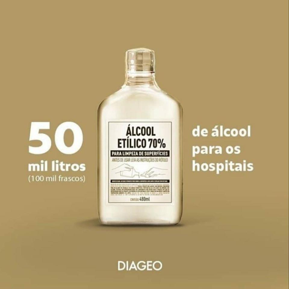 Diageo doação de álcool contra Covid-19