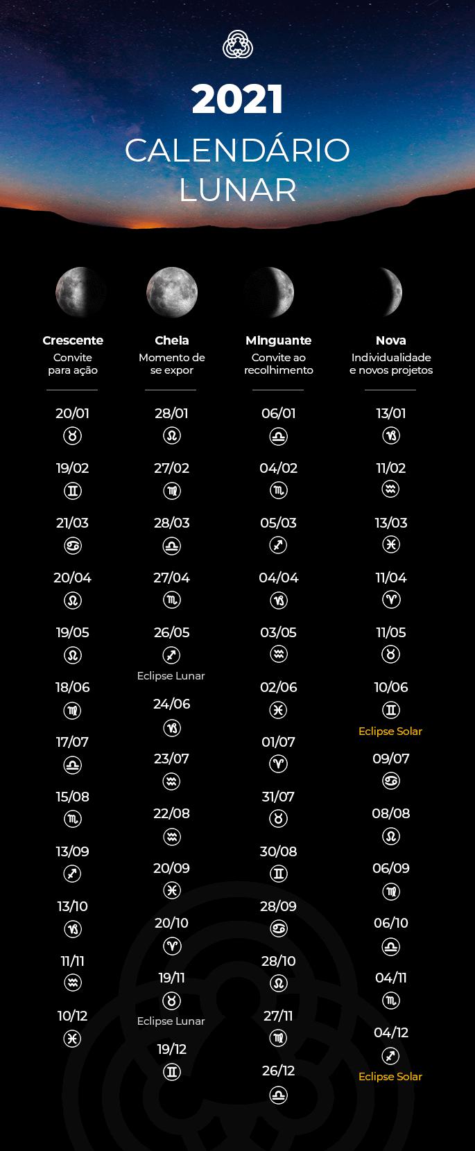 Calendário Lunar 2021 _ Personare