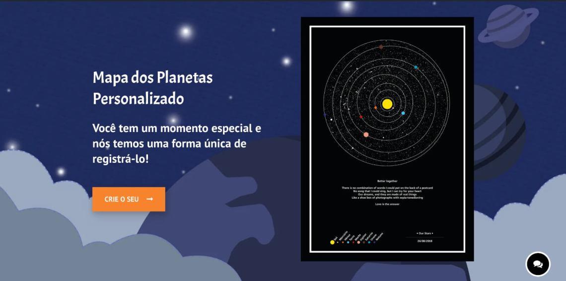 mapa dos planetas