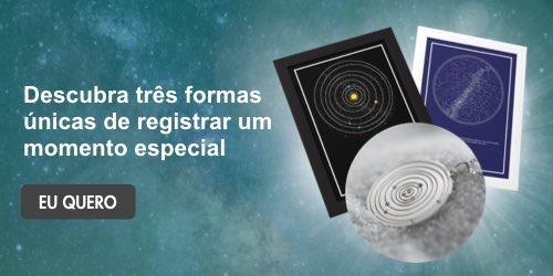 quadro de estrelas, mapa dos planetas e pingente personalizado do universo - banner