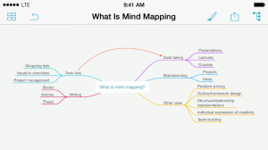 mindnode - programa - mapa mental