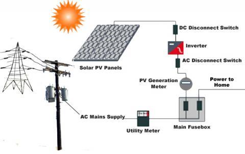 pv wiring diagram - Wiring Diagram