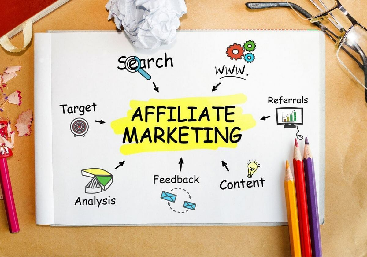 Affiliate Marketing RF