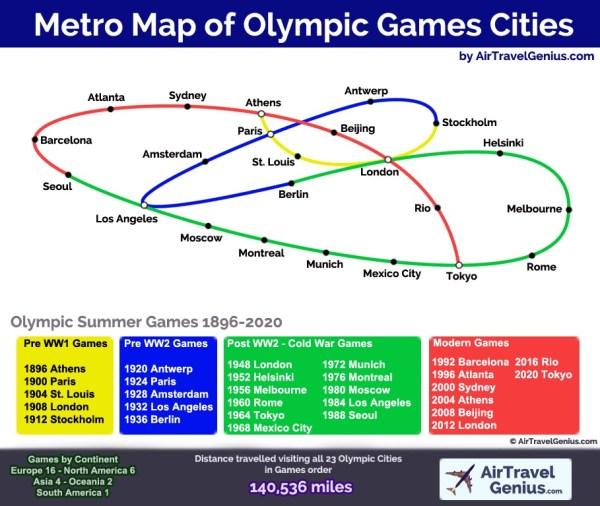 metro-map-olympics