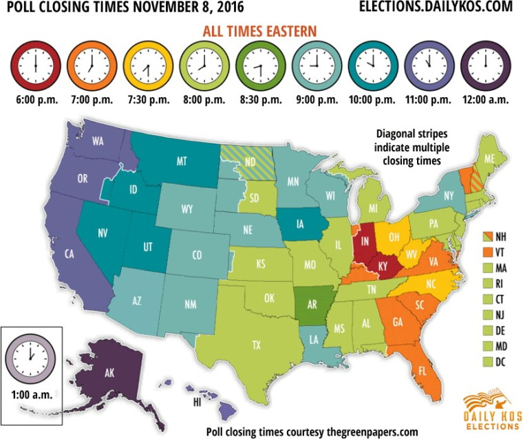 polls-close-2016