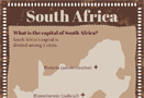 Infographic on South Africa Facts