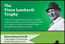 Infographic – Vince Lombardi Trophy