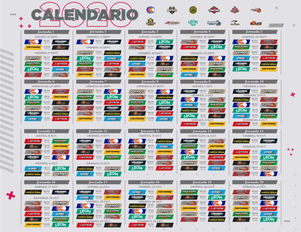 calendario liga lnbp 2020
