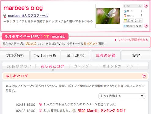 2013年2月blogramカテゴリマイスター
