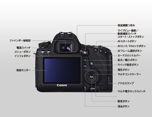 CanonEOS6D背面