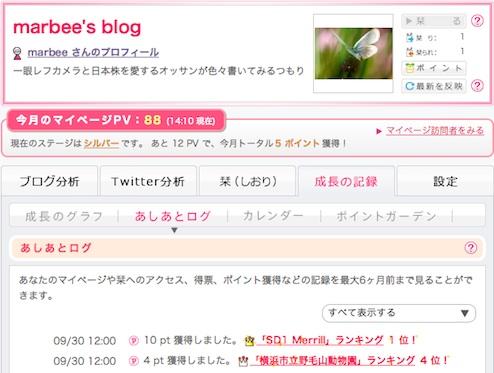 blogramカテゴリマイスター2012年9月