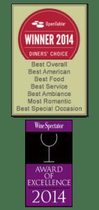 pg_awards
