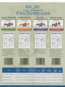 Orchard Fig Spreads Nutritional Value
