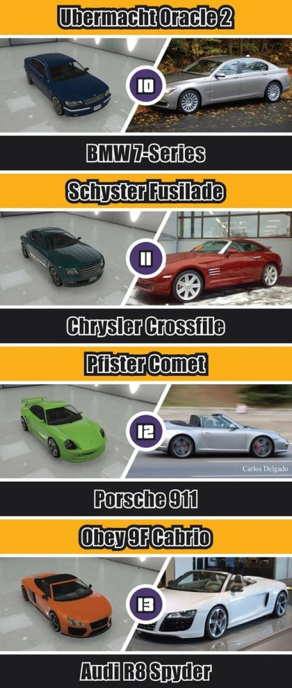 7a Electric Cars Gta 5 besides The Best And Fastest Car In Gta 5 Coil Voltic Pegassi Infernus And Grotti Cheetah in addition Parecidos Razonables Vehiculos Gta V Vs Realidad also Todos Los Vehiculos De GTA V En La Vida Real Parte 1 likewise Gta 5 Truffade Adder Location. on coil voltic real