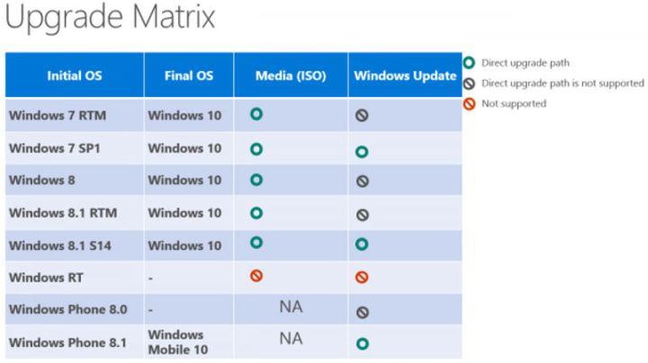 windows 10 actualizar 1