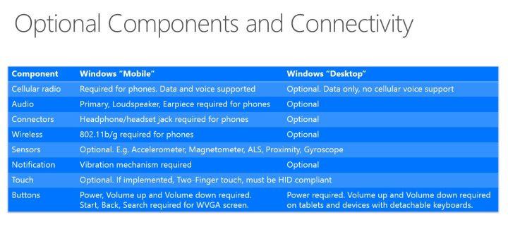 windows 10 requisitos 3