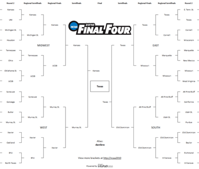 Join The Best Fantasy Draft Style March Madness Game
