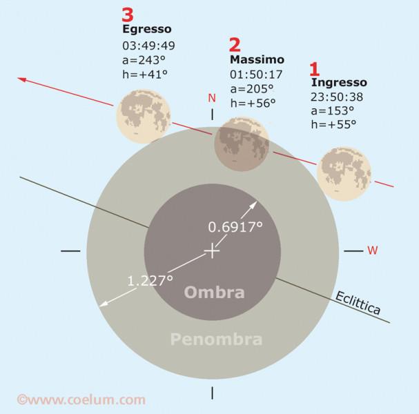 eclisse-penombra-19-ott