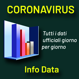 Marchiodoc - Info Data Coronavirus