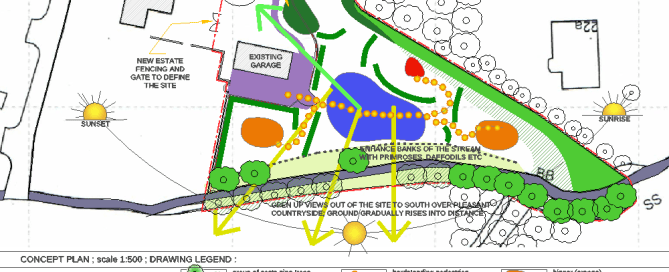 site layout concept for new glamping site