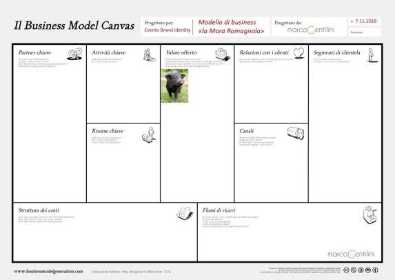 business-model-canvas-mora-romagnola