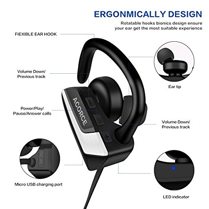 Review auriculares deportivos Acorce