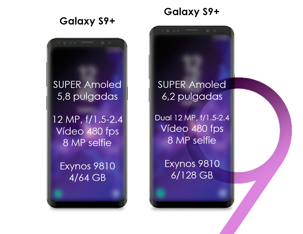 Los Samsung S9 y S9+ diseño filtrado