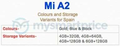 Xiaomi Mi A2-colores