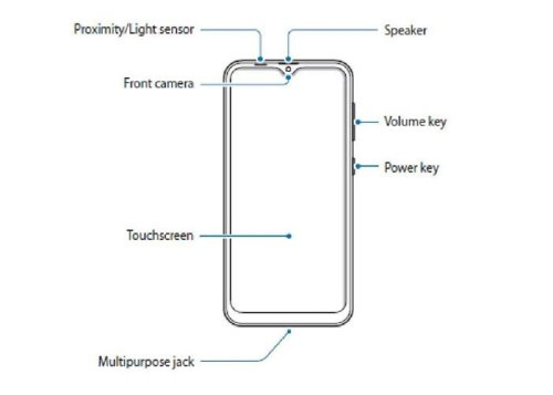 Samsung Galaxy M10 y M20