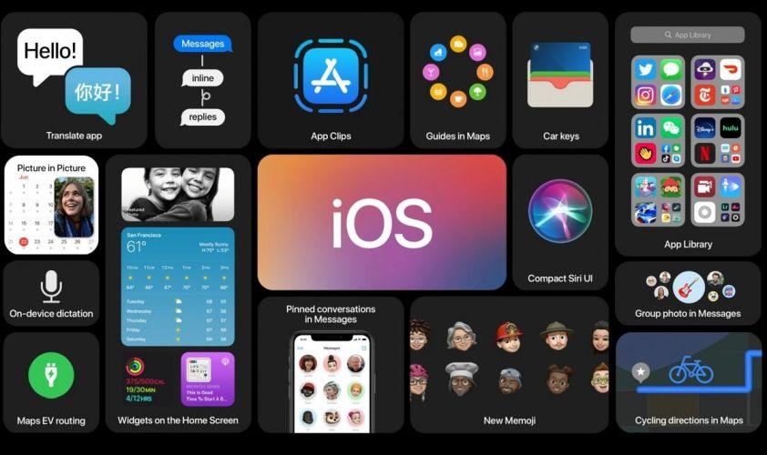widgets iOS-Me cambié a IPhone pero volvía a Android