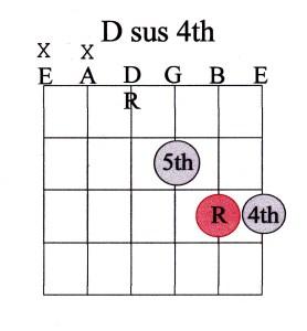 16 chord