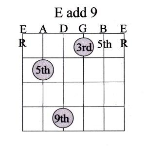 19 chord