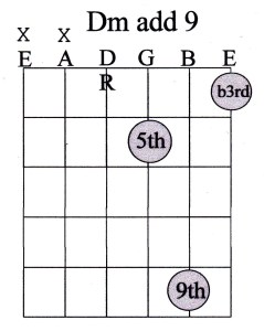 24 chord