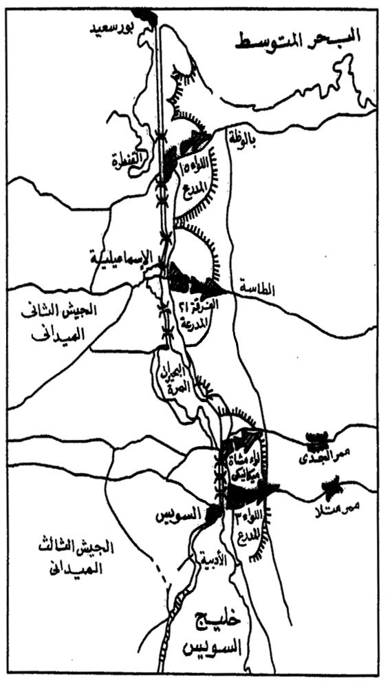 تطوير الهجوم المصري 1973 المعرفة